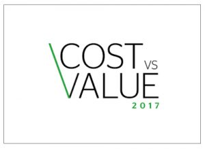 Cost vs. Value